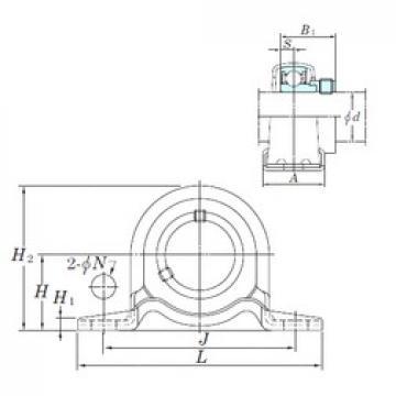 KOYO SAPP205 bearing units