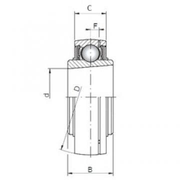 65 mm x 120 mm x 40 mm  ISO UK213 deep groove ball bearings