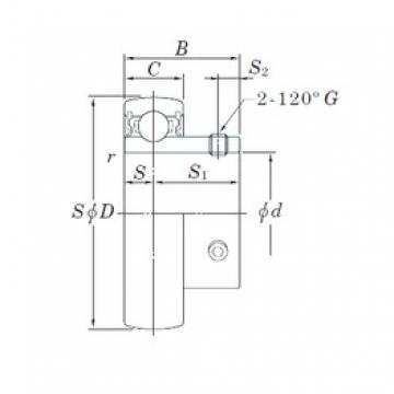 12,7 mm x 40 mm x 22 mm  KOYO SB201-8 deep groove ball bearings