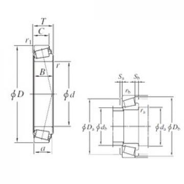 263,525 mm x 325,438 mm x 28,575 mm  KOYO 38880/38820 tapered roller bearings
