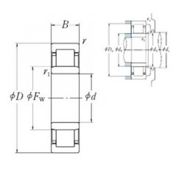 180 mm x 380 mm x 75 mm  NSK NU336EM cylindrical roller bearings